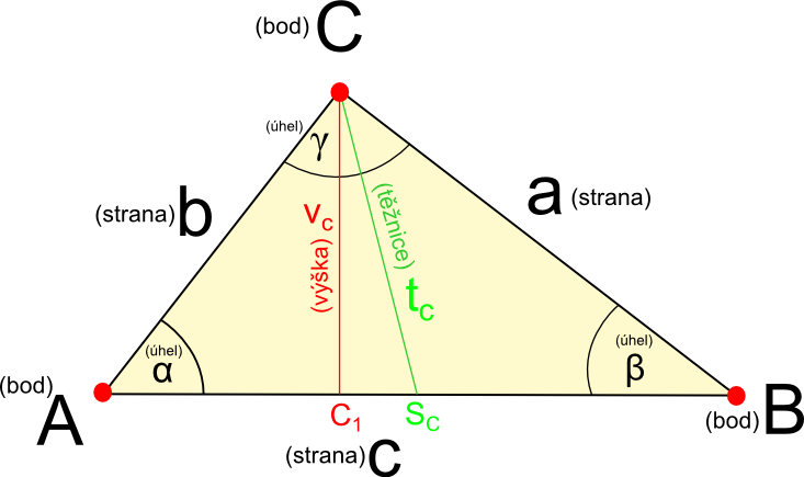 trojúhelník