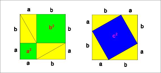 Důkaz Pythagorovy věty